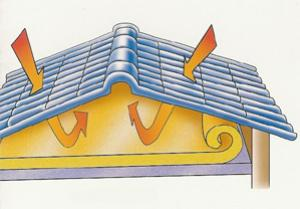 ติดฉนวนกันความร้อนให้บ้าน ลดค่าแอร์ ร่างกายแข็งแรง